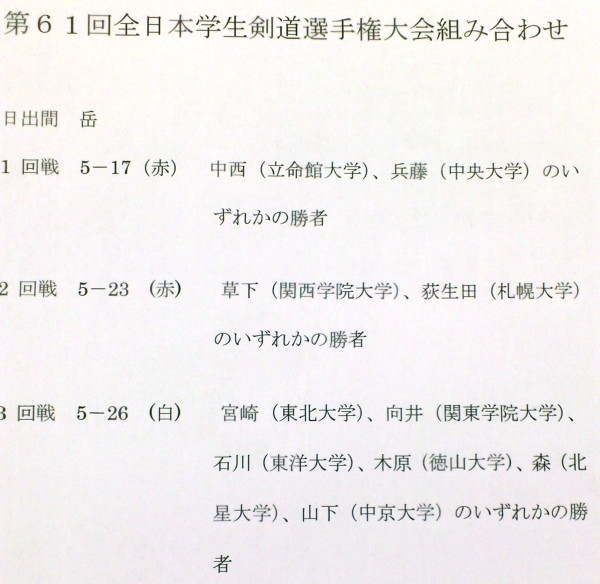 第61回全日本学生剣道選手権大会 組み合わせ